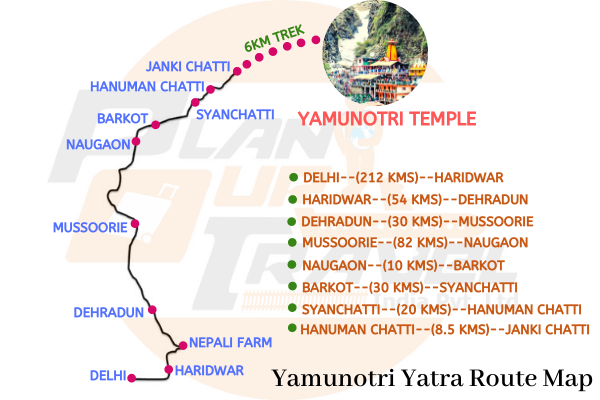 Yamunotri Temple Route Map